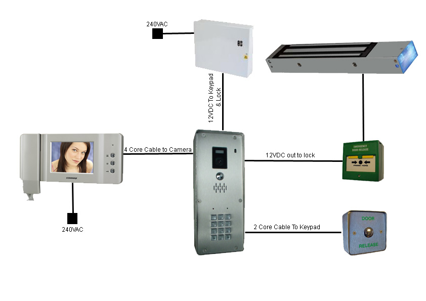 Video door phone with em lock olefins trade corporation video door phone with em lock cheapraybanclubmaster Image collections